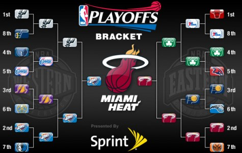 Miami in Driver's Seat as NBA Playoffs Approach