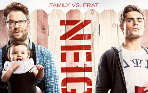 Neighbors: Review
